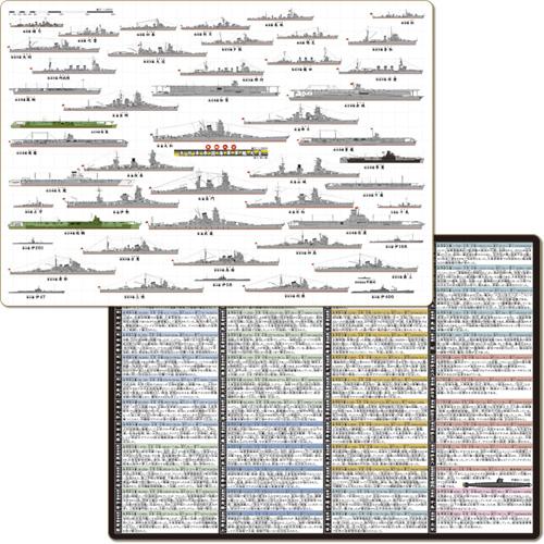 大日本帝国海軍 下敷き