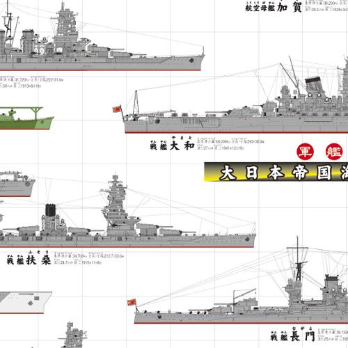 大日本帝国海軍 軍艦大全 A1ポスター – 株式会社ザ・アクセス-TheACCESS-