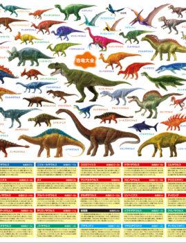 恐竜大全 下敷き