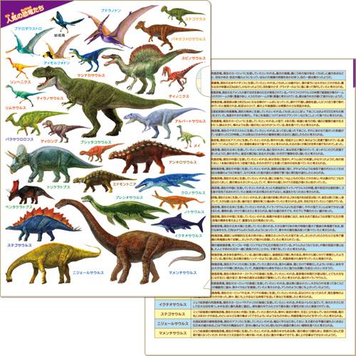 恐竜 クリアファイル